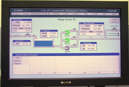 Wonderware SCADA Screen
